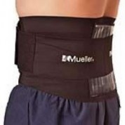 Low Back Myofascial Pain Syndrome Muscle Pain